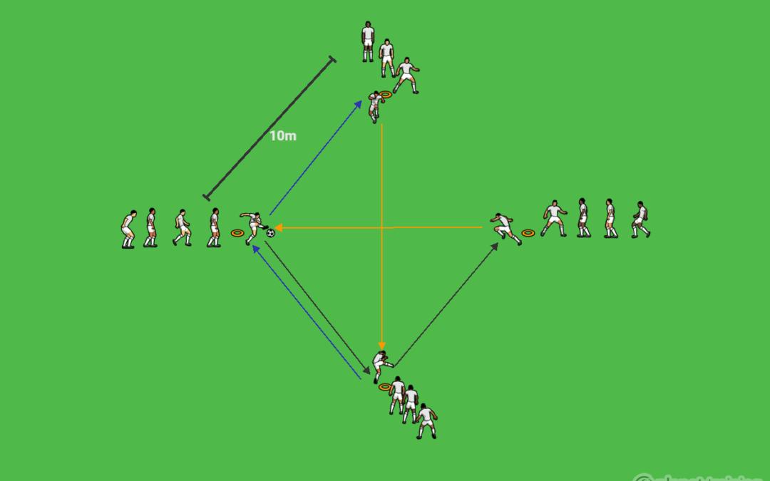 Defensive pressing – U13-U17+