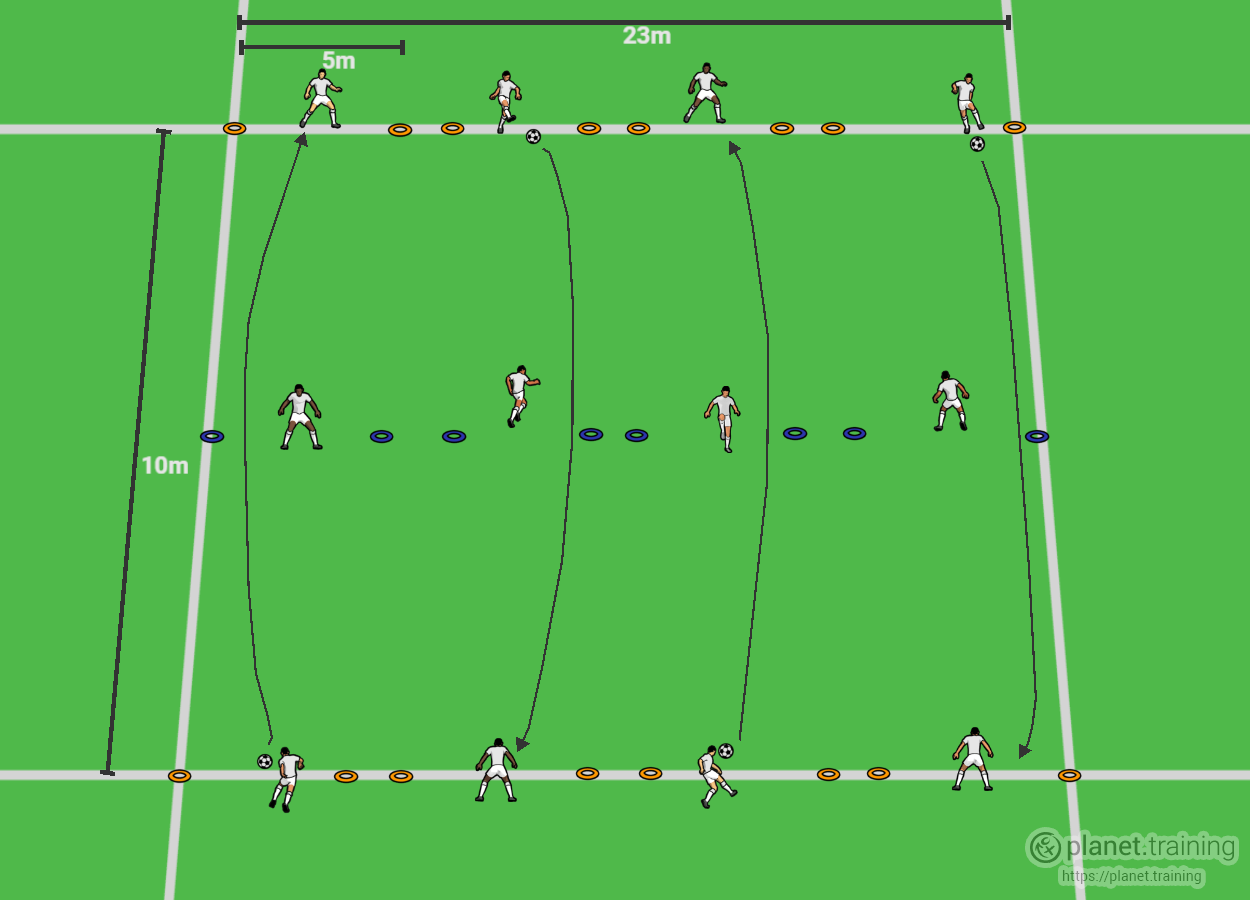 Example Session - Combining to shoot and finish - U5-U8