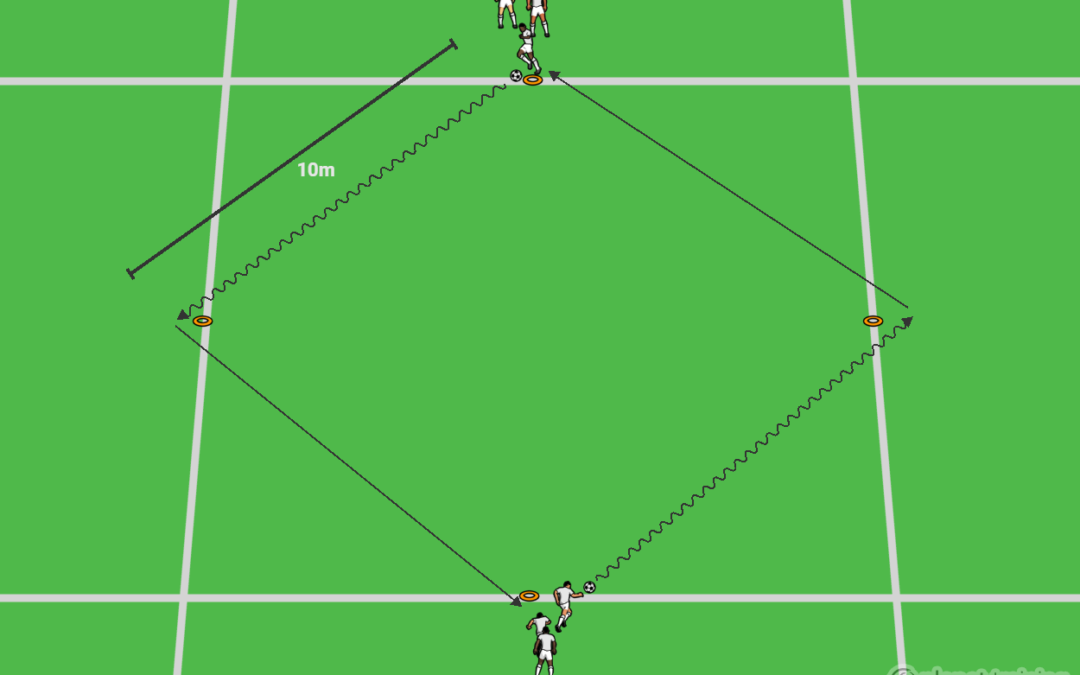 Shooting and finishing at different angles – U5-U8