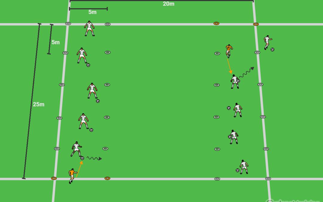 Defending a 1 vs. 1 – U5-U8