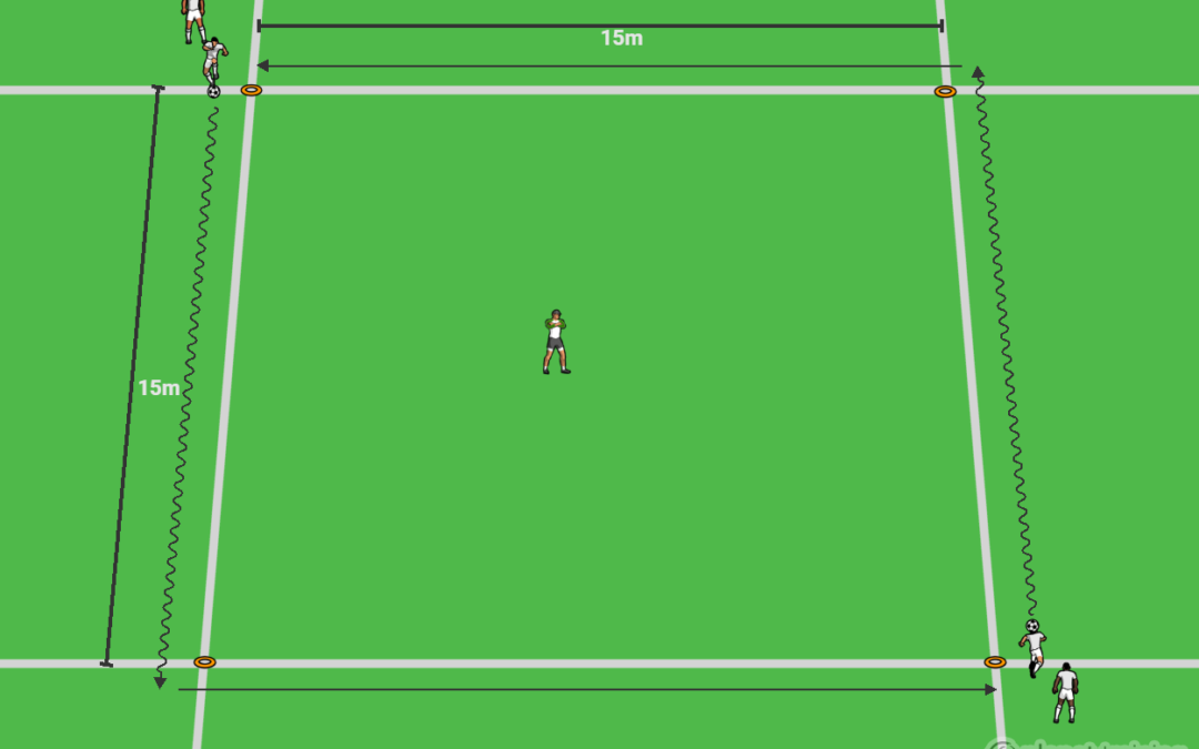 Utilizing the wide players for crossing and finishing – U5-U8