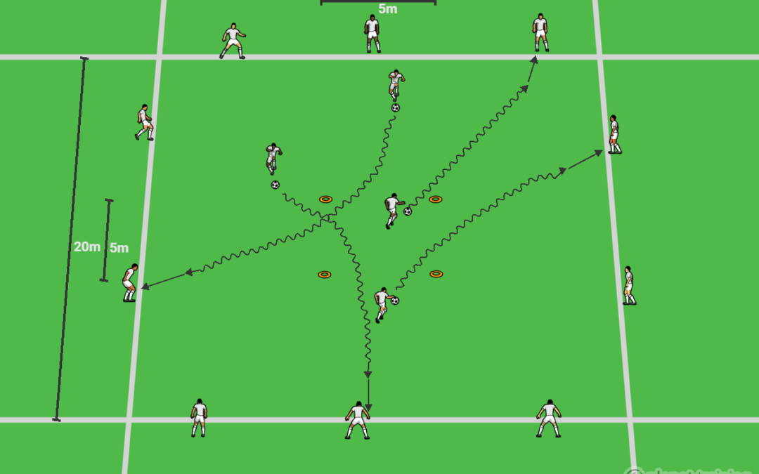 Running with the ball to create and utilize space – U9-U12