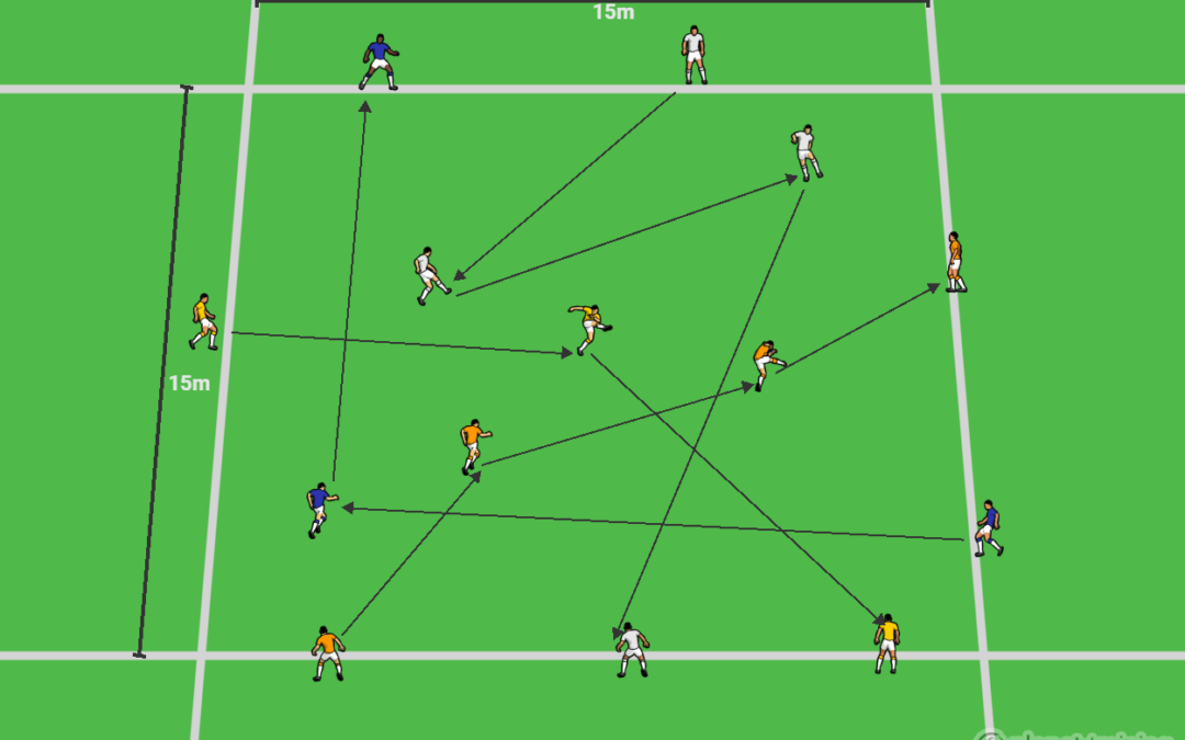 Combination play to create space – U9-U12