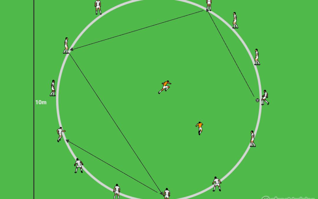 Maintaining a defensive shape – U9-U12